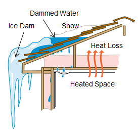 ice-dam-roof-graphic-a4who
